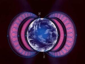 Земля без магнитного поля.